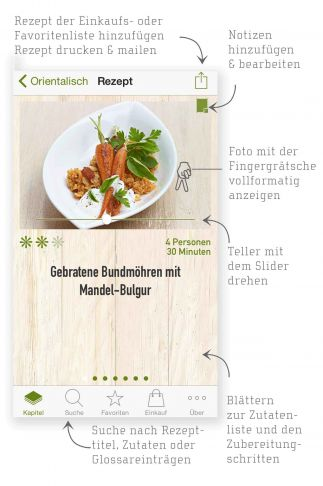 screen shot App Go Veggie!