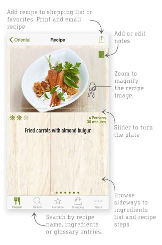 screen shot App Going Vegetarian!